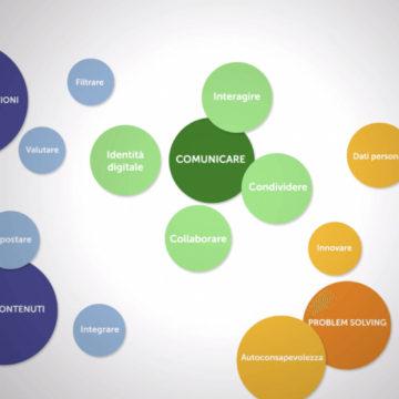 Modello competenze digitali: ecco la mappatura